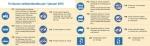 Wijziging RVV met nieuwe verkeersborden uitgesteld tot 2016